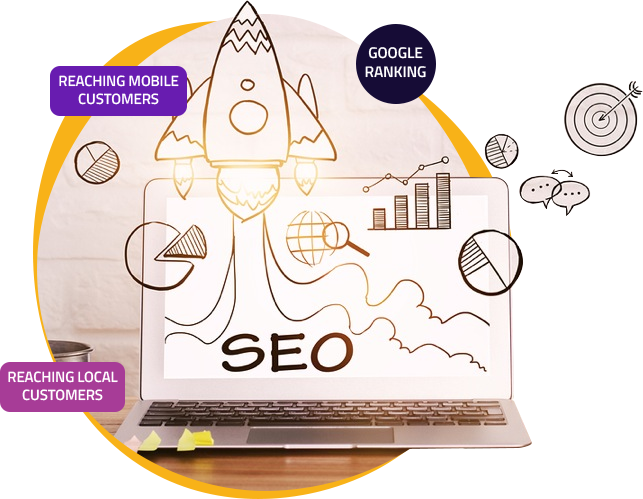 We Love Ranking Your Website - SEO Marketing
