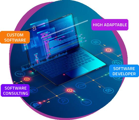 High-Quality Software Development Services