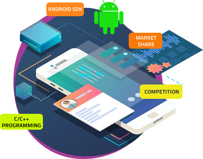 Professional android application development company