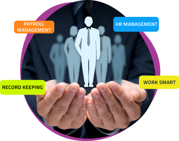 Human resource management which levels up companies