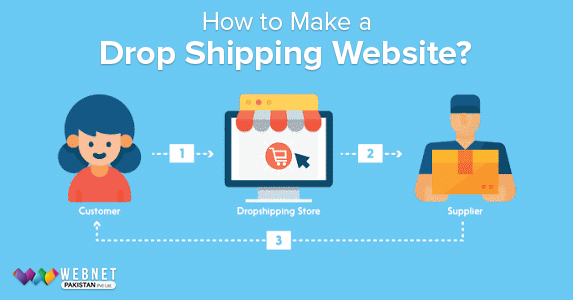 How to make a drop shipping websites?
